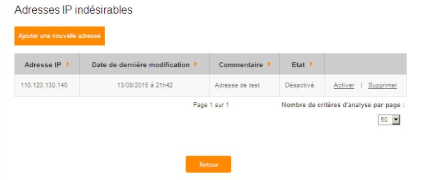 Adresses IP bloquées