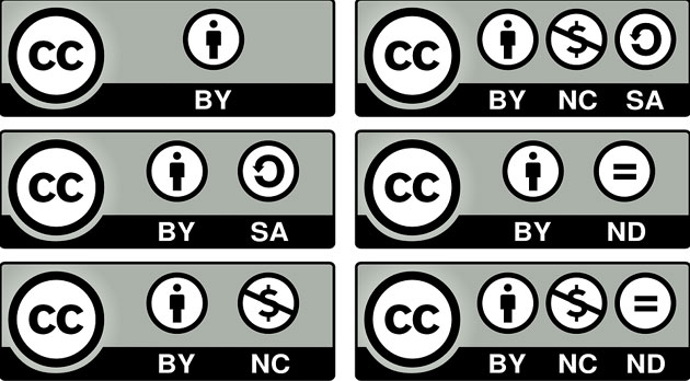 Licences musique libre droits