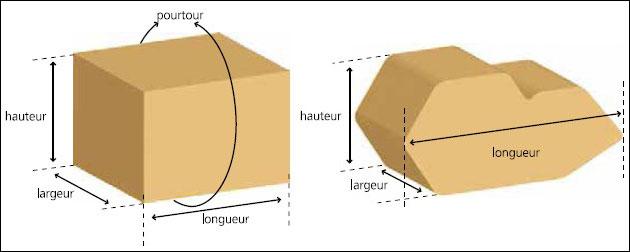 dimensions et poids d 39 un colis ce qu 39 il faut savoir zone. Black Bedroom Furniture Sets. Home Design Ideas