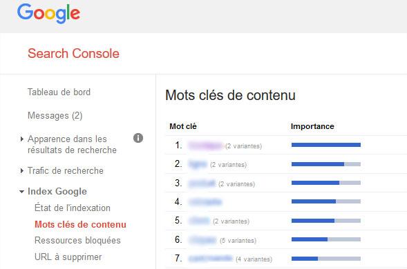 Mots clés contenu Google Search Console