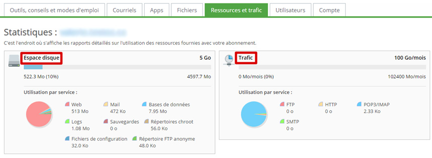 Ressources trafic site